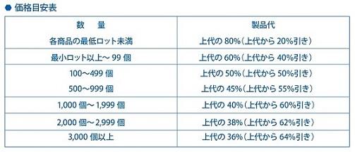 %E3%81%94%E6%B3%A8%E6%96%87%E3%81%94%E5%88%A9%E7%94%A8%E3%82%AC%E3%82%A4%E3%83%891%E6%9E%9A%E7%9B%AE.jpg